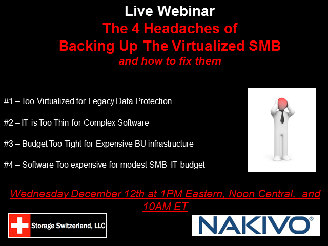 The 4 Headaches of Backing Up The Virtualized SMB