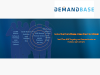 How Demandbase Uses Demandbase
