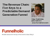 The Demand Chain: 5 Keys to a Predictable & Scalable Demand Generation Funnel