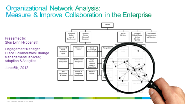 Organizational Network Analysis - An X-Ray of Digital Communications Pathways