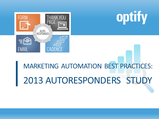 Marketing Automation Best Practices: Autoresponders
