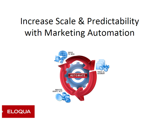 Increase Scale and Predictability with Marketing Automation