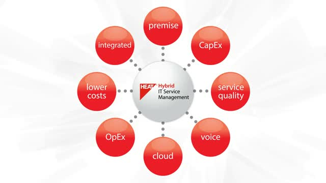 FrontRange HEAT Integrated IT Service Management & Client Management Overview