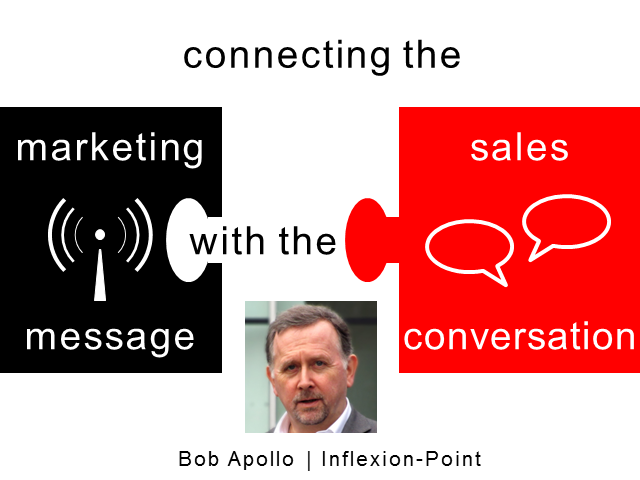 Connecting the Marketing Message with the Sales Conversation