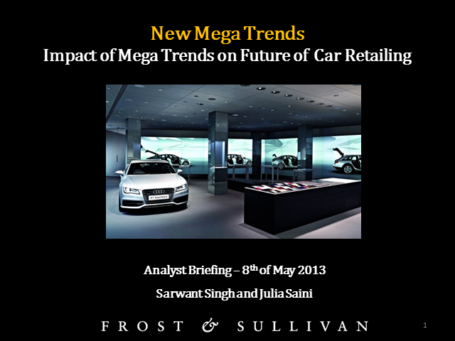 The Future of Car Retailing