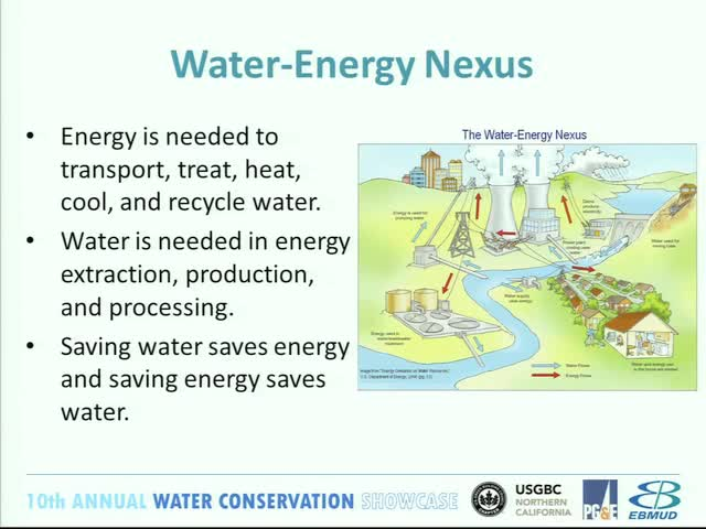 Tackling the Nexus: Exemplary Programs that Save Both Energy and Water