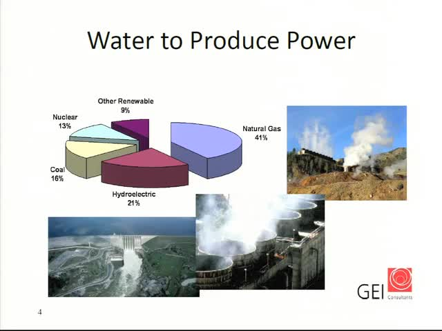 Power Plants – Curbing the Thirst