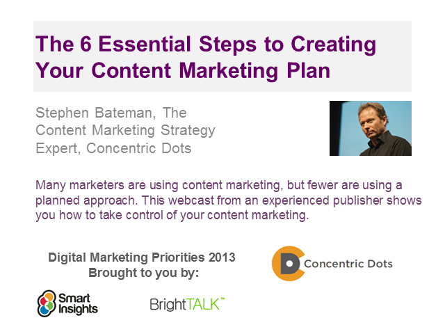 6 Steps to creating a content marketing plan