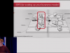 bpmNEXT 2013: Model-BPMS Roundtripping
