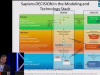 bpmNEXT 2013: The Decision Model