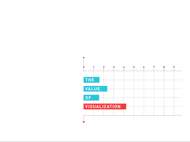 The Value of Visualization: Turning Data into Infographic Gold