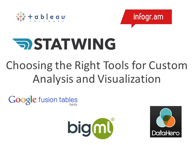 Choosing the Right Tools for Custom Analysis and Visualization