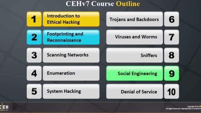 SecureNinjaTV: Certified Ethical Hacker Course Overview Tutorial