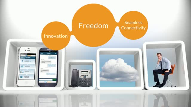 RingCentral Cloud PBX - Business Phone System