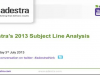 The Adestra 2013 Subject Line Analysis Report