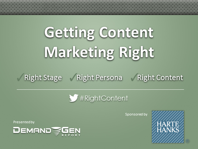 Getting Content Marketing Right: Right Stage, Right Persona, Right Content