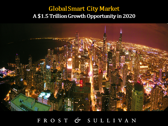 Global Smart City Market – A $1.5 Trillion Market Opportunity by 2020