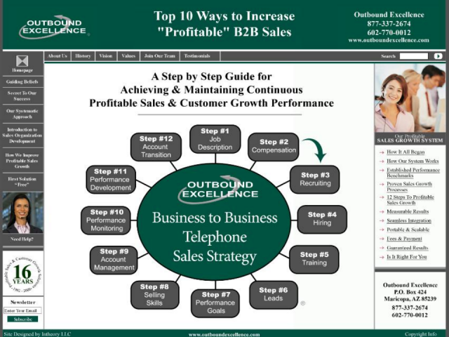 """Top 10 Ways"" - To Improve Outbound B2B Sales"