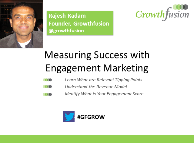 Measuring Success with Engagement Marketing