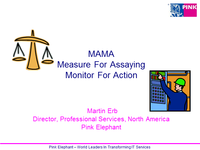 Measure for Assaying, Monitor for Action