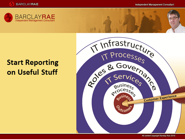 Start Reporting on Useful Stuff… Who Reads or Acts Upon Your Reports?