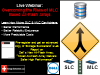 Overcoming the Risks of MLC Based All-Flash Arrays