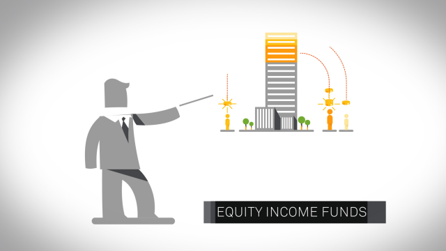 What is equity income investing?