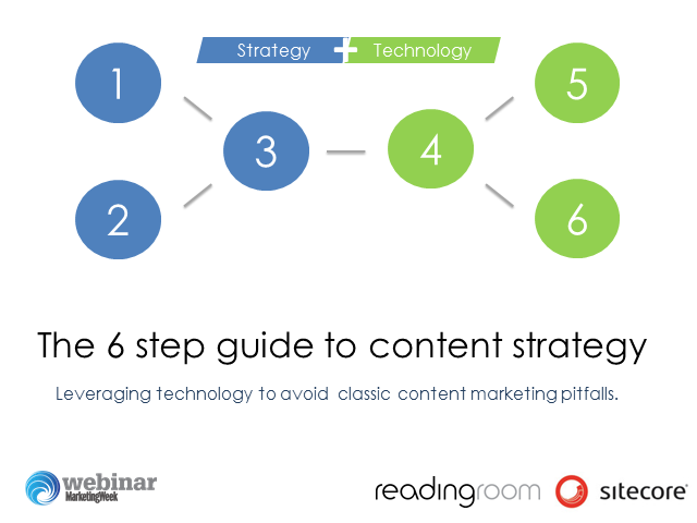 Three steps to digital content success