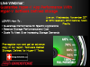 Webinar: Guarantee Hyper-V App Performance With Hyper-V Software Defined Storage