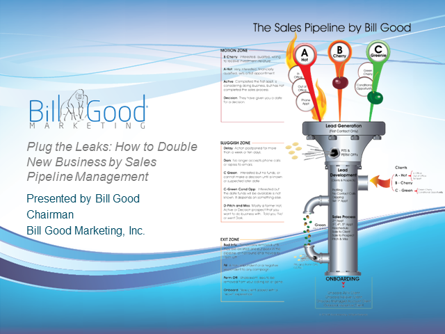 plug the leaks how to double new business by sales pipeline management