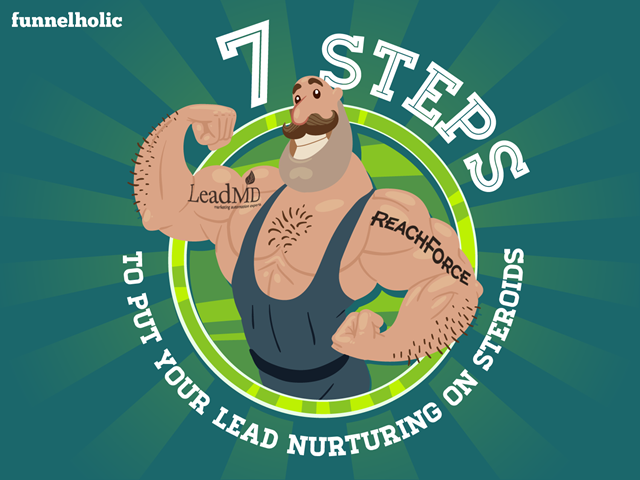 7 Steps to Put Your Lead  Nurturing on Steroids