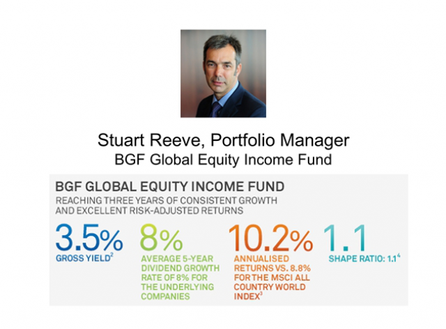BGF Global Equity Income Fund 3 year anniversary
