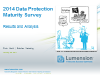 2014 Data Protection Maturity Trends. How Do You Compare?