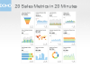20 Crucial Sales Metrics In 20 Minutes