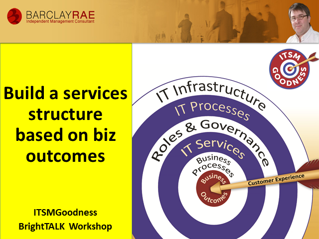 Service Structure and Business Outcomes - ITSM Goodness Series - Part 2 of 8